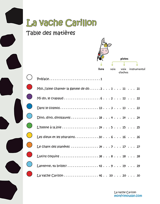 Specimens La vache Carillon