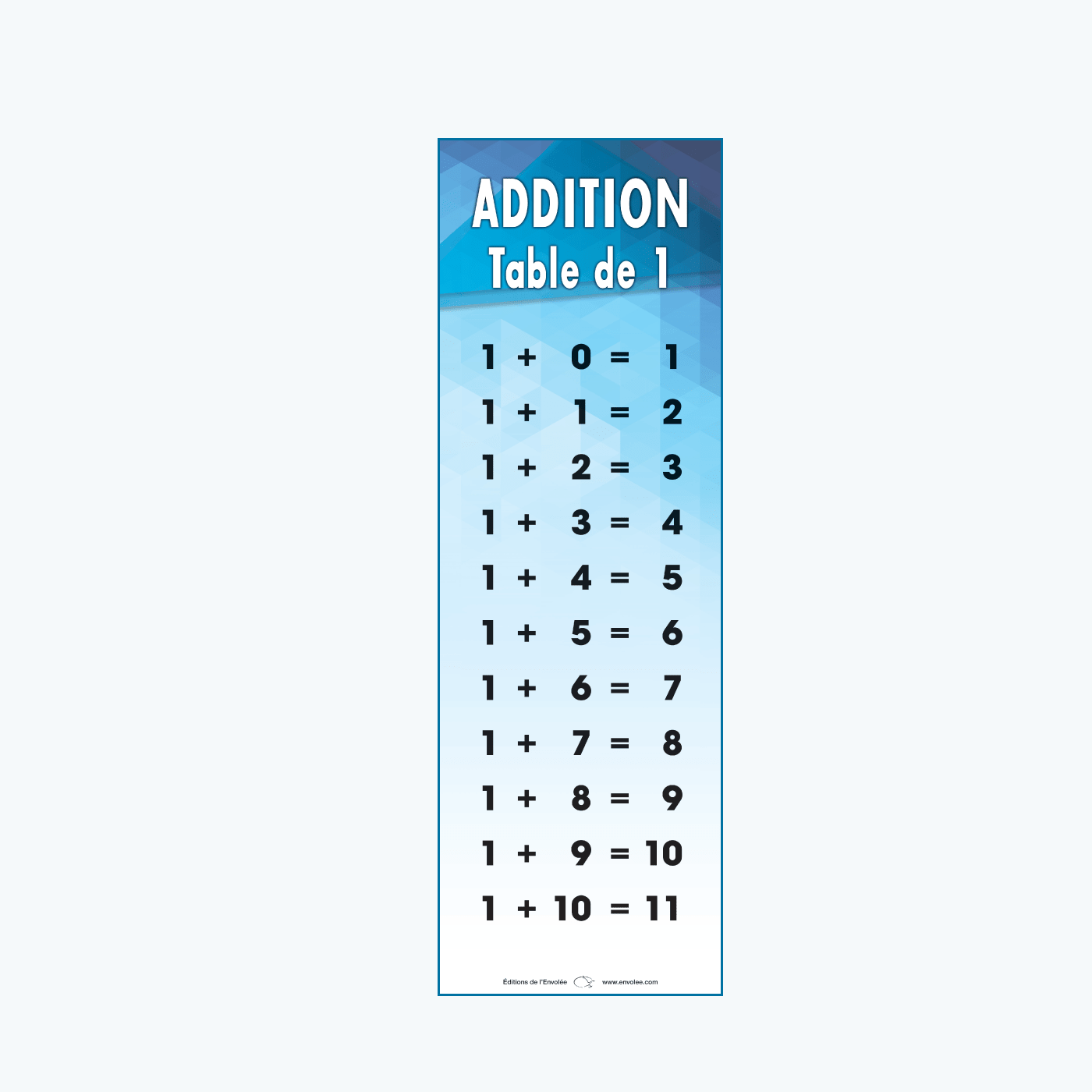 worksheet Addition Tables affiches les tables daddition de daddition