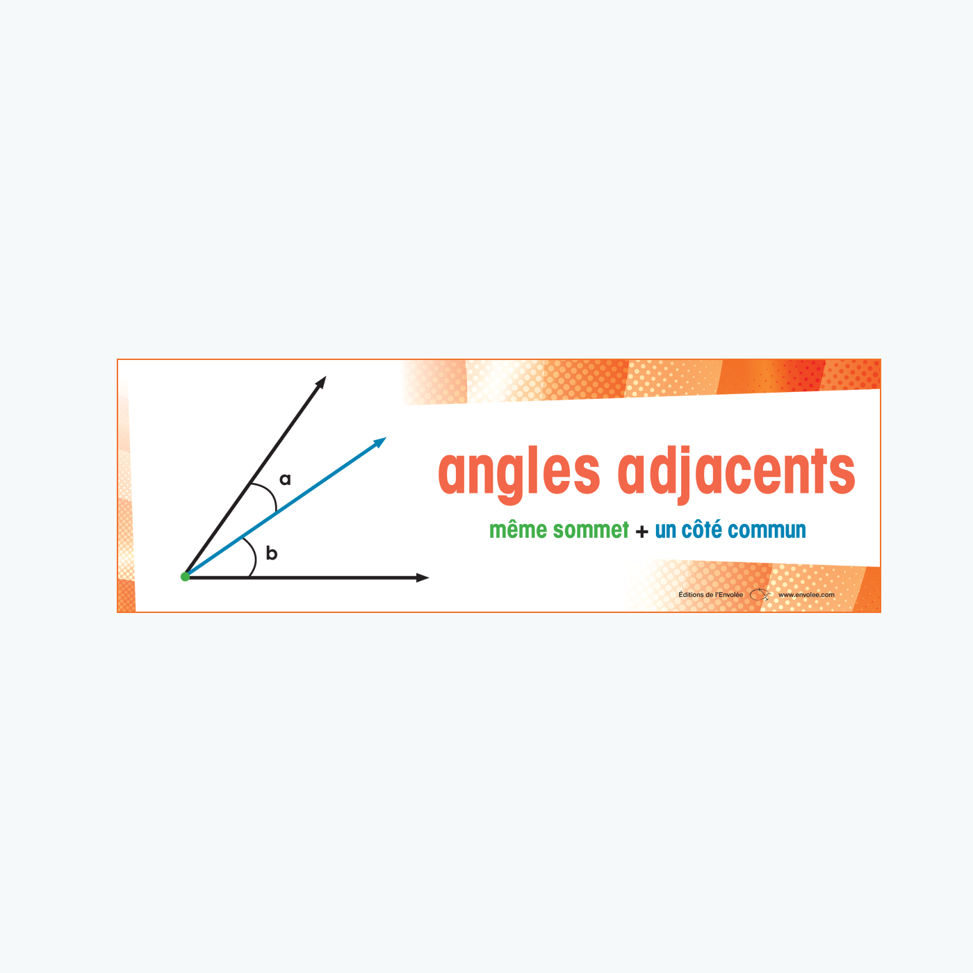 Affiches - Les angles