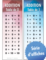 Affiches - Les tables d'addition