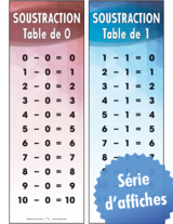 Affiches - Les tables de soustraction
