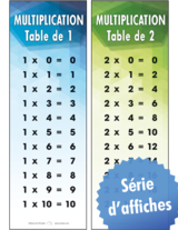 Affiches - Les tables de multiplication